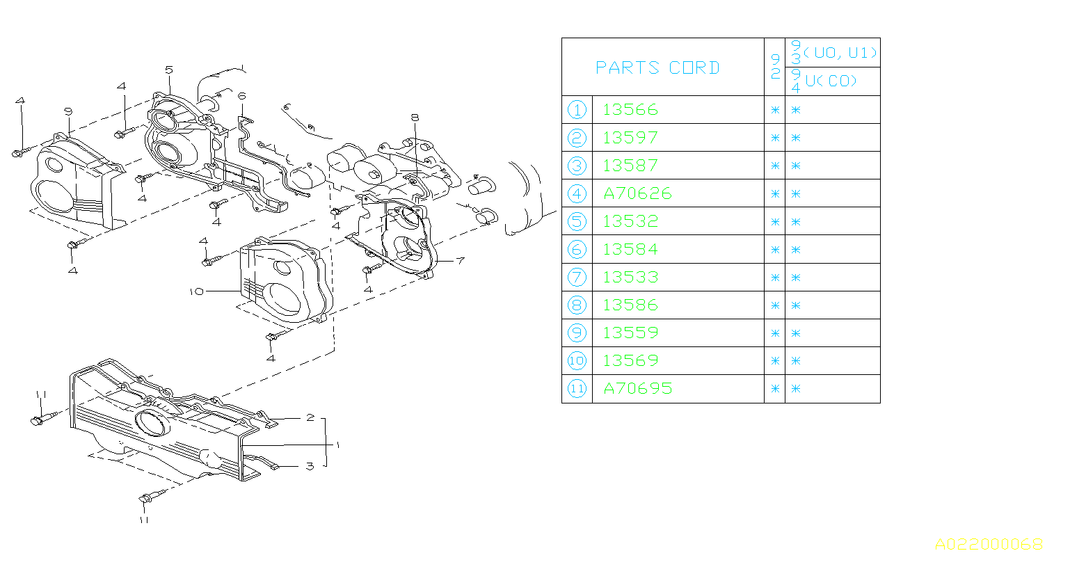 1992 Subaru Svx Engine Timing Cover Gasket