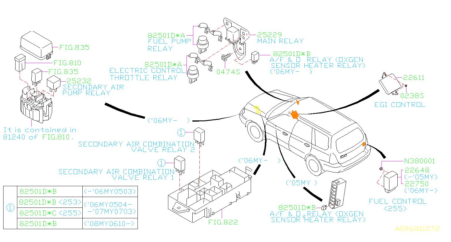 2007 subaru forester control harness assembly fuel pump. Black Bedroom Furniture Sets. Home Design Ideas